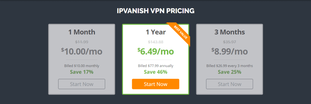 IPVanish discount VPN Pricing