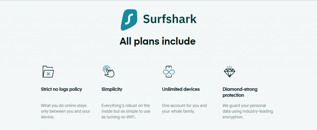 Surfshark VPN Features All Plan Includes