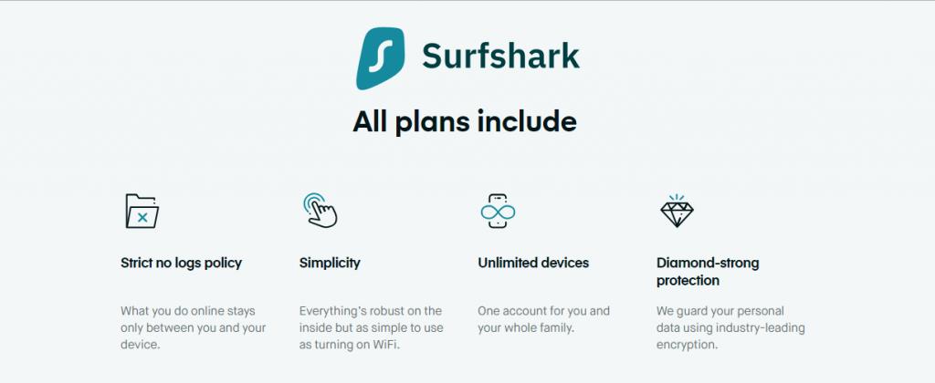 Surfshark VPN Features All Plan Includes